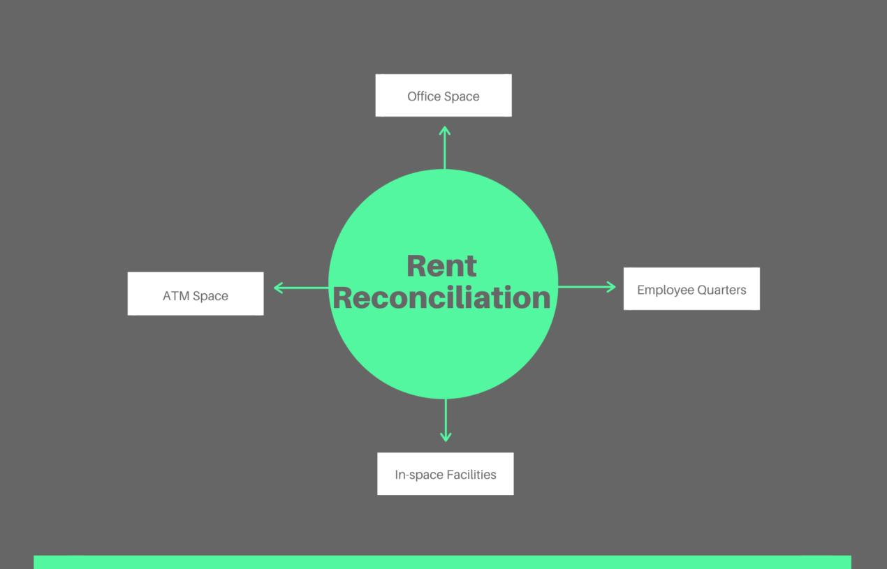 Rent Reconciliation